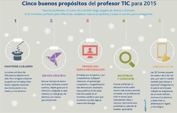 Cinco buenos propósitos del profesor TIC para 2015, Vía @aulaPlaneta  #propósitos2015 http://t.co/z0NRuWoi7r