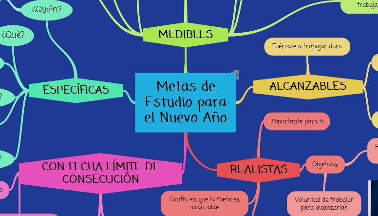 Cómo Estudiar Mejor en 2015 https://t.co/Lnklg9kVsN vía @SomosExamTime #propósitos2015 http://t.co/3m5scVFRyU