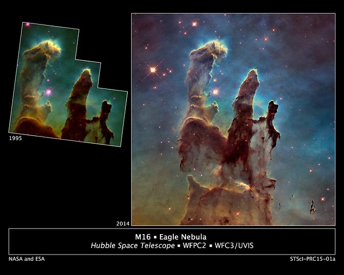 Prima e dopo (25 anni): Eagle Nebula's Pillars of Creation