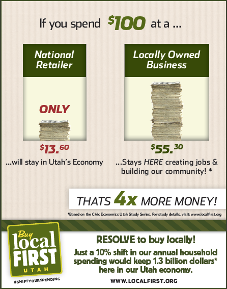 Make buying locally your New Year's Resolution! A simple 10% shift can have a huge impact! http://t.co/AvUE5Qwzf8