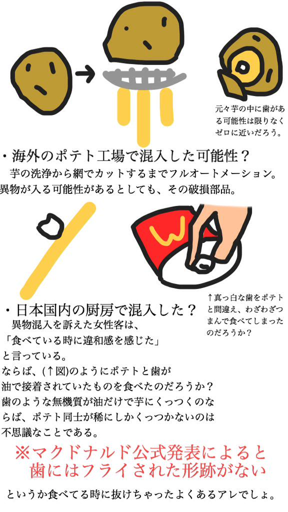 マックポテトまとめ(なぜ作った) pic.twitter.com/LxyLGgc1oq