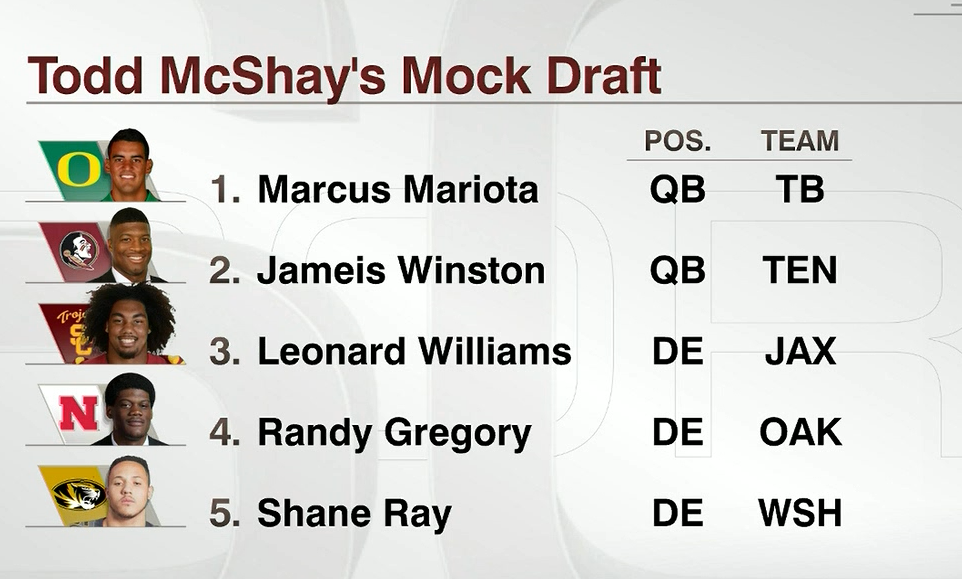 Todd McShay has Jameis Winston going 2nd to the Tennessee Titans http://t.co/IdqTZzgNDy