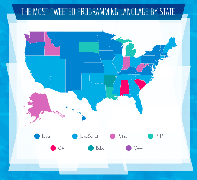 Programming languages popularity by US state