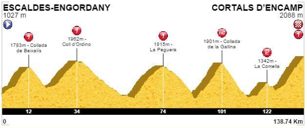 Vuelta a España 2015 - Página 7 B6xZjN0CAAEMpai