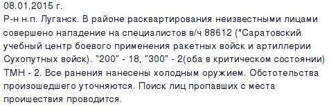 """Бойцам днепропетровской """"Альфы"""" нужно 5 ночных насадок на прицел, - волонтеры """"Вернись живым"""" - Цензор.НЕТ 5980"""
