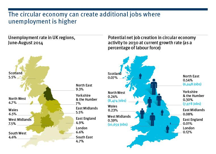 NEW @GreenAllianceUK & @WRAP_UK report shows #CircularEconomy can help create regional jobs http://t.co/mqwRGRHAxh http://t.co/yjoXT1enJ3