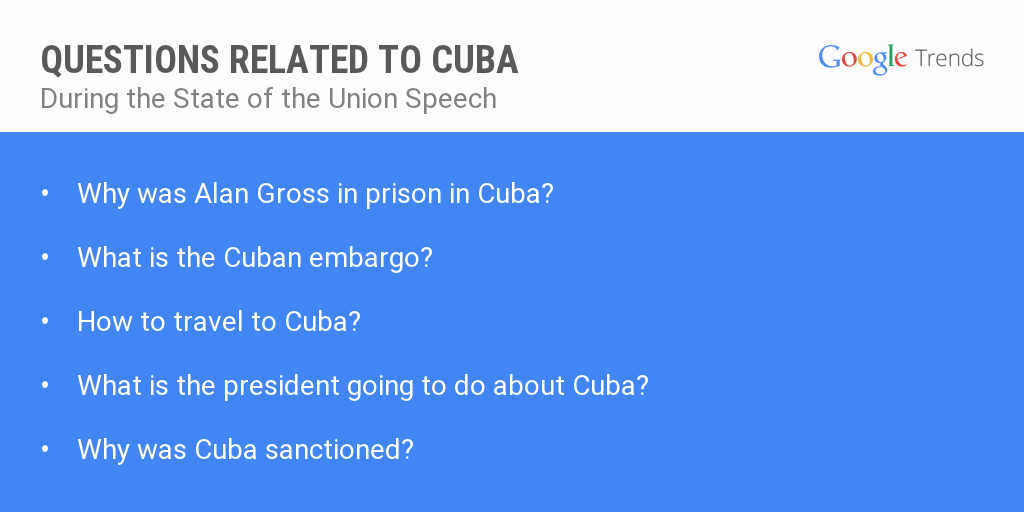 The President spoke to both his plan on community colleges & diplomacy with Cuba. See the top questions on both --> http://t.co/t9eBLufP4k