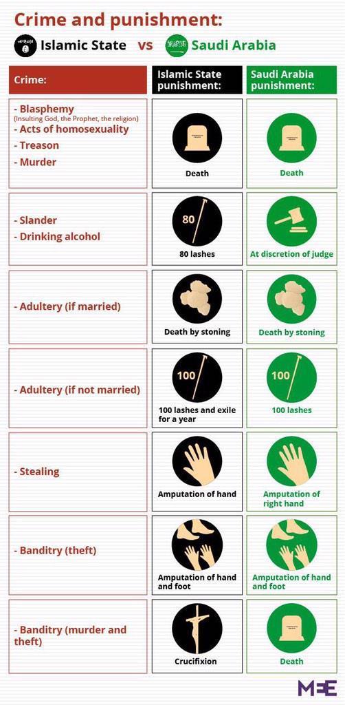 Sharia Law
