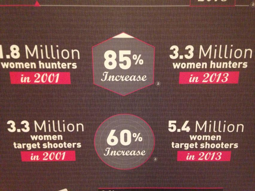 Three cheers for women hunters! http://t.co/zvfJ6JhYpB