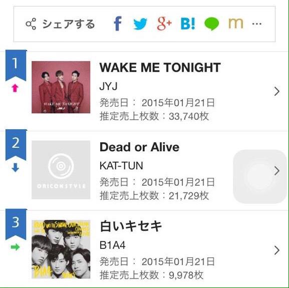 KAT-TUN 「DEAD OR ALIVE」 - [ORICON CHART] DAY 2 #2