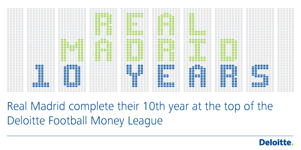 Congratulations to @realmadrid for 10 years at the top of the money league http://t.co/JtaAb7N83B #DFML15 http://t.co/frjN2Oh1CB