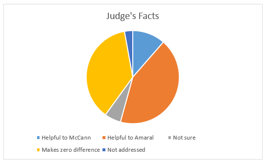 LIBEL/DAMAGES TRIAL SESSION 21 January 2015 - Judge ruling B79ZEoJIEAEUQV8