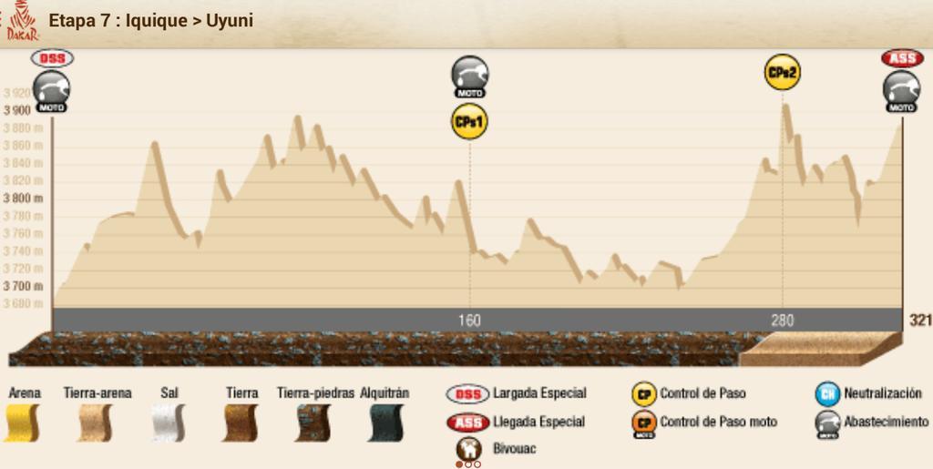 2015 Rallye Raid Dakar Argentina - Bolivia - Chile [4-17 Enero] - Página 8 B7EAVApCQAAPks_