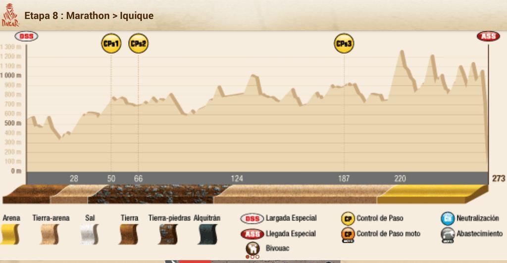 2015 Rallye Raid Dakar Argentina - Bolivia - Chile [4-17 Enero] - Página 8 B7EBuFNCQAAY0nw