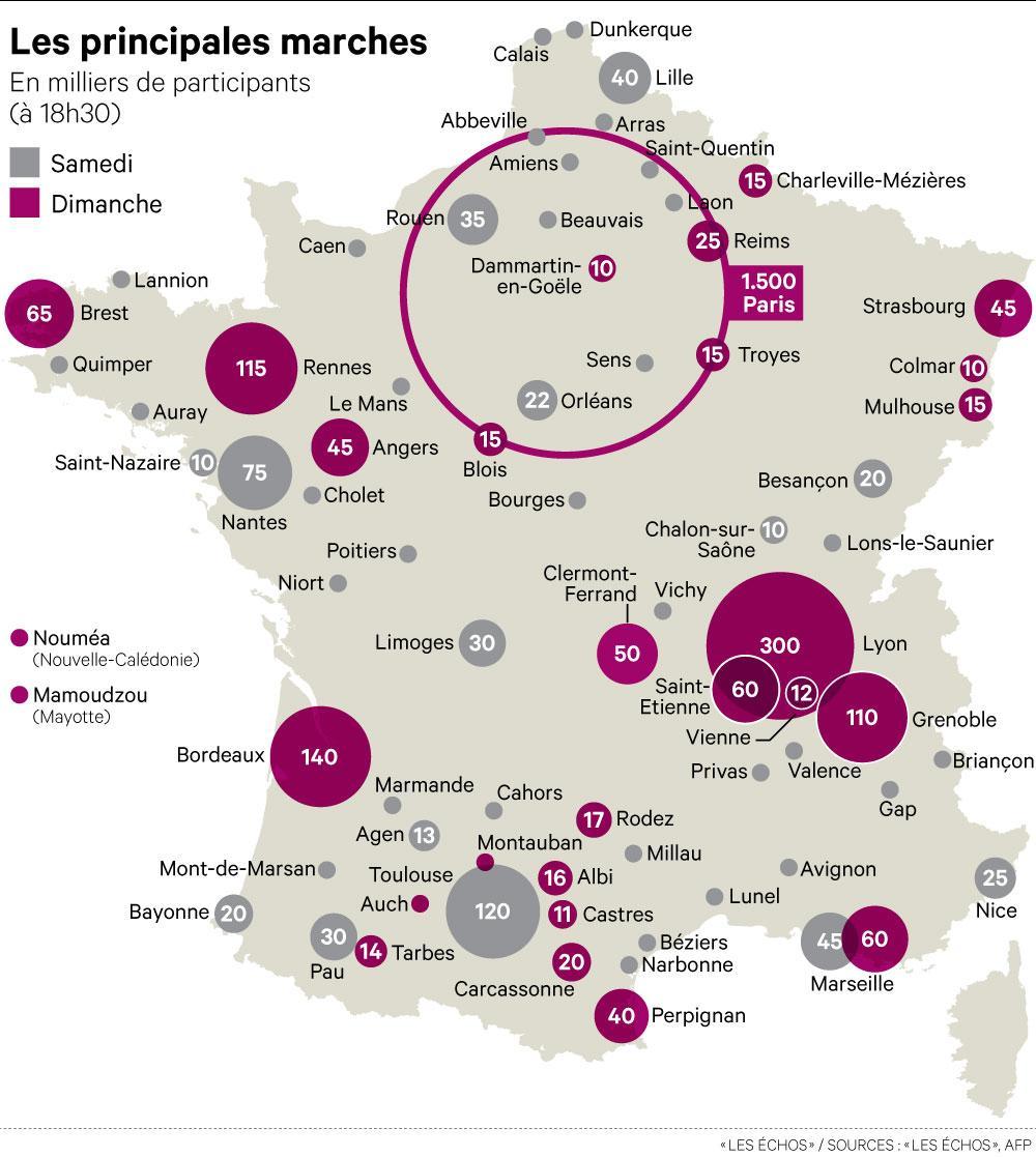 #JeSuisCharlie #MarcheRepublicaine: Plus de 3 millions de personnes dans les rues en France >> http://t.co/To7ft8OSJ7 http://t.co/j8BKzdiGnB