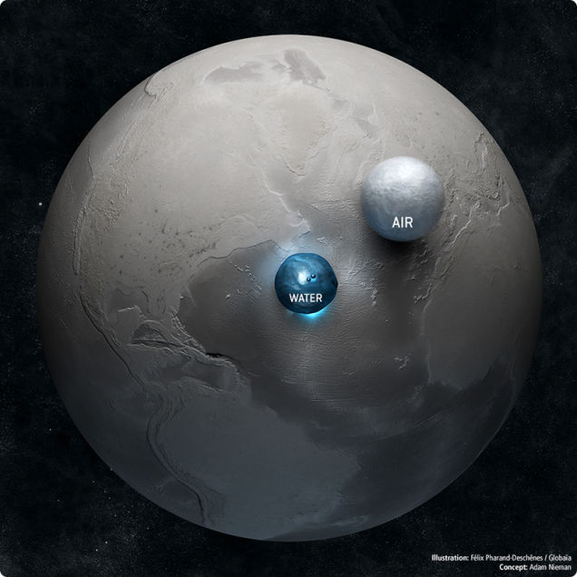 Astonishing picture of Earth compared to all its water and air - http://t.co/WQI7DYPtIJ h/t @DanSpace77 http://t.co/2YsKHYXOXb