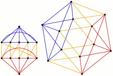 Graphviz - Graph Visualization Software - General Discussion