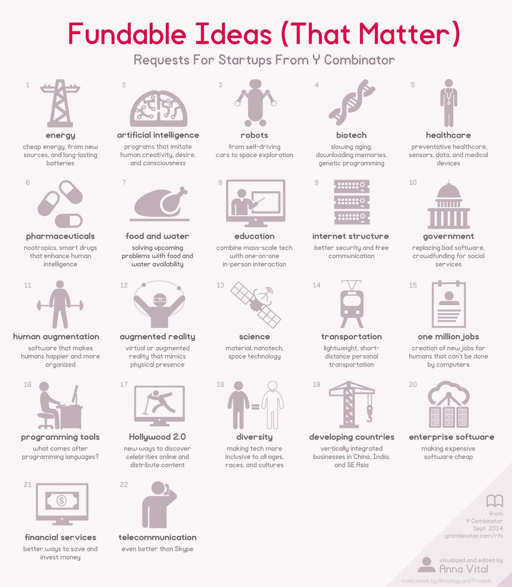 """@startupturkey: Fundable Ideas - that matter http://t.co/uM3fouxnK4"" اى حاجة وكل حاجة"
