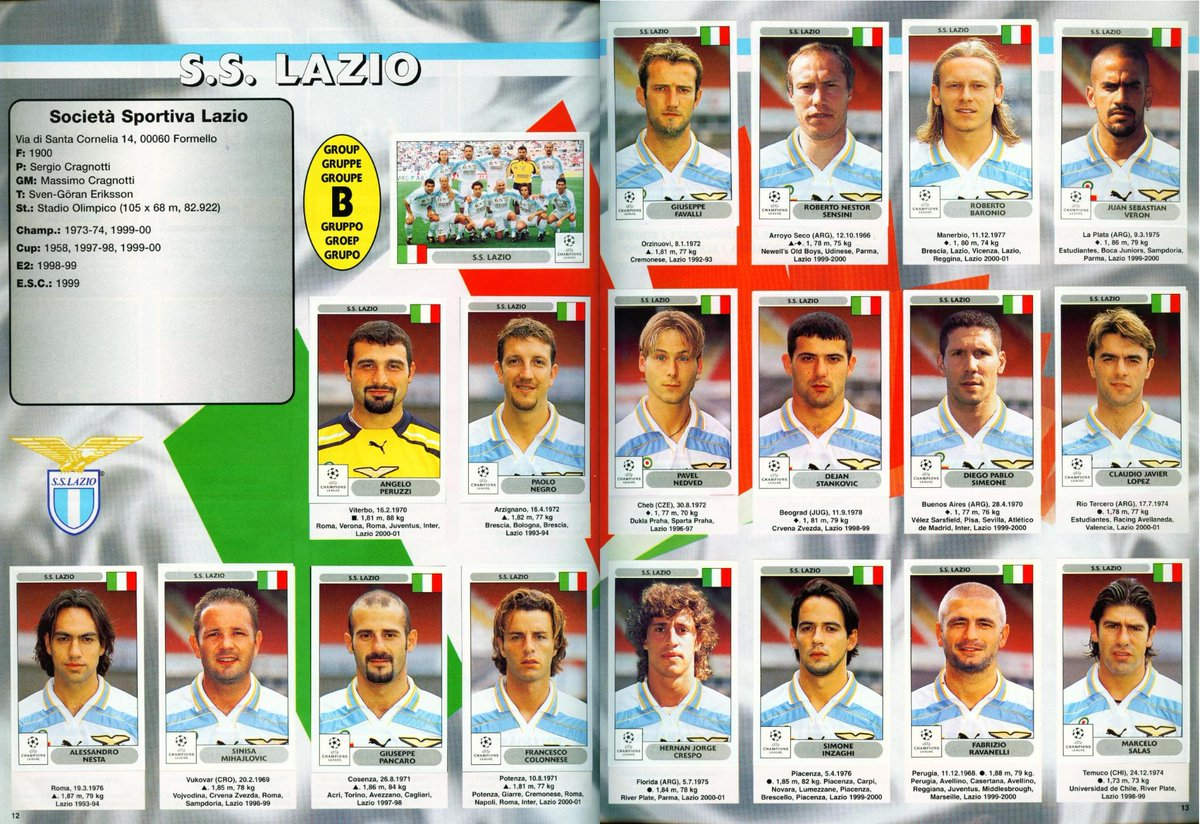 "Luis Temes on Twitter: """"@OldSchoolPanini: What a team !! SS Lazio ..."