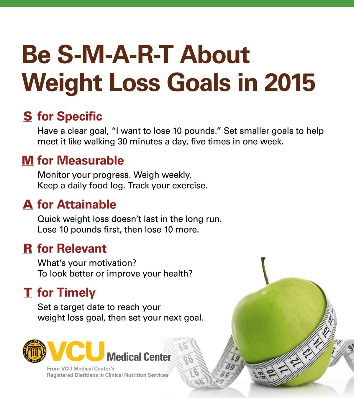 weight loss smart goal examples