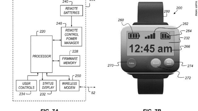 #Apple patenta una cámara deportiva y las acciones de @GoPro se desploman http://t.co/qbn53lB0S6 http://t.co/kzhVBwvLil