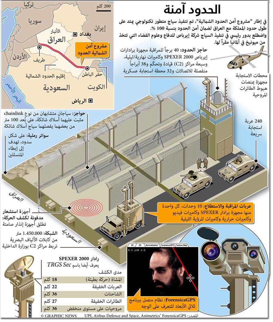 """يمتد لـ966 كلم ويشمل 5 طوابق وأبراج مراقبة وكاميرات رؤية ليلية  """"التليغراف"""" البريطانية: السعودية تبني سوراً بطول حدودها مع العراق B7TWMuMCIAAIHQi"""
