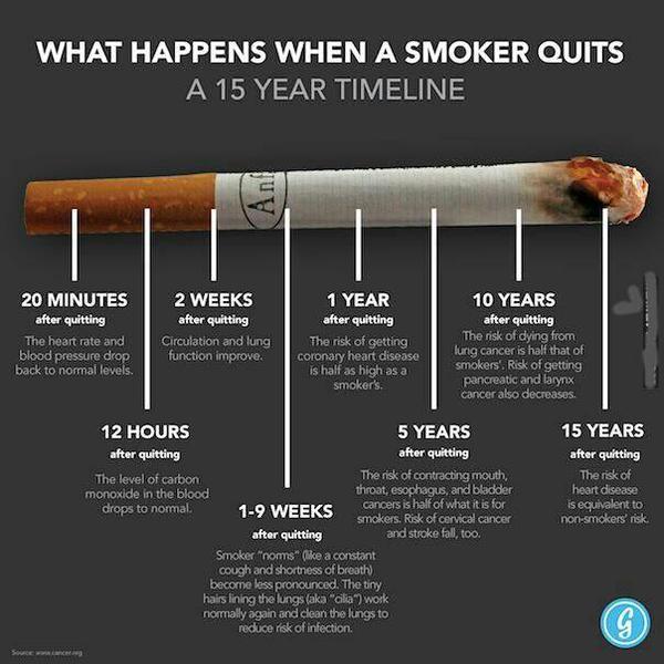 quit smoking.jpeg