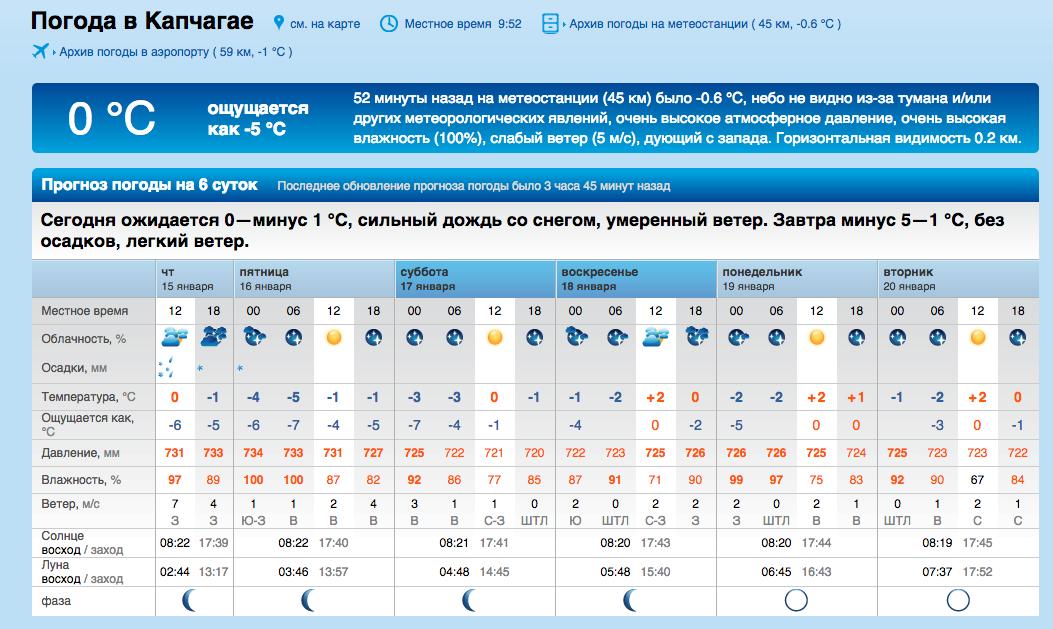 комплекты погода в сиртыче на завтра Brubeck представлено двумя