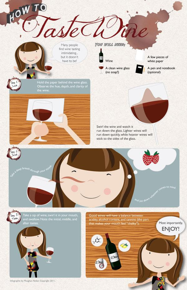 """""""@alawine: """"#Tip of the week: How to #taste #wine"""" http://t.co/P5kcOTxEmH RT @RosendalWinery"""""""