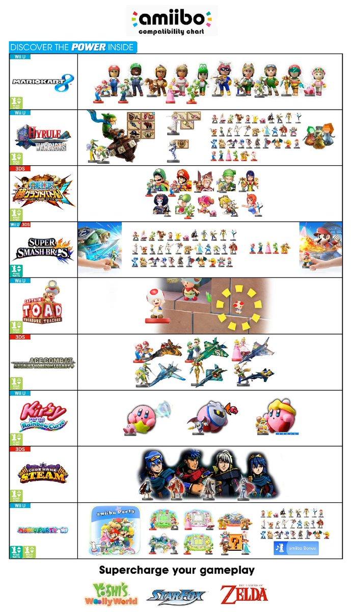 Wii U Nieuwtjes  - Page 4 B7YKMLyCMAAreDW