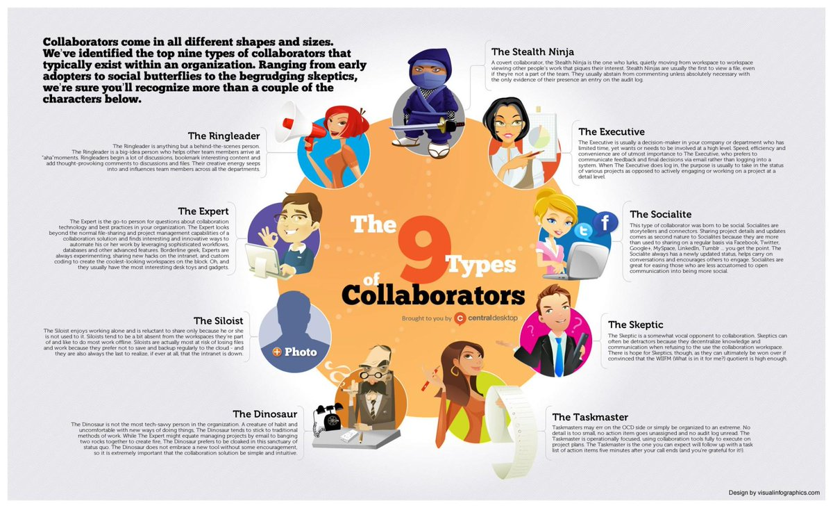 What type of Collaborator are YOU? Let @MillennialMagz help you figure it out. http://t.co/X0DiIXfpt8 http://t.co/VC0lmiWJRb