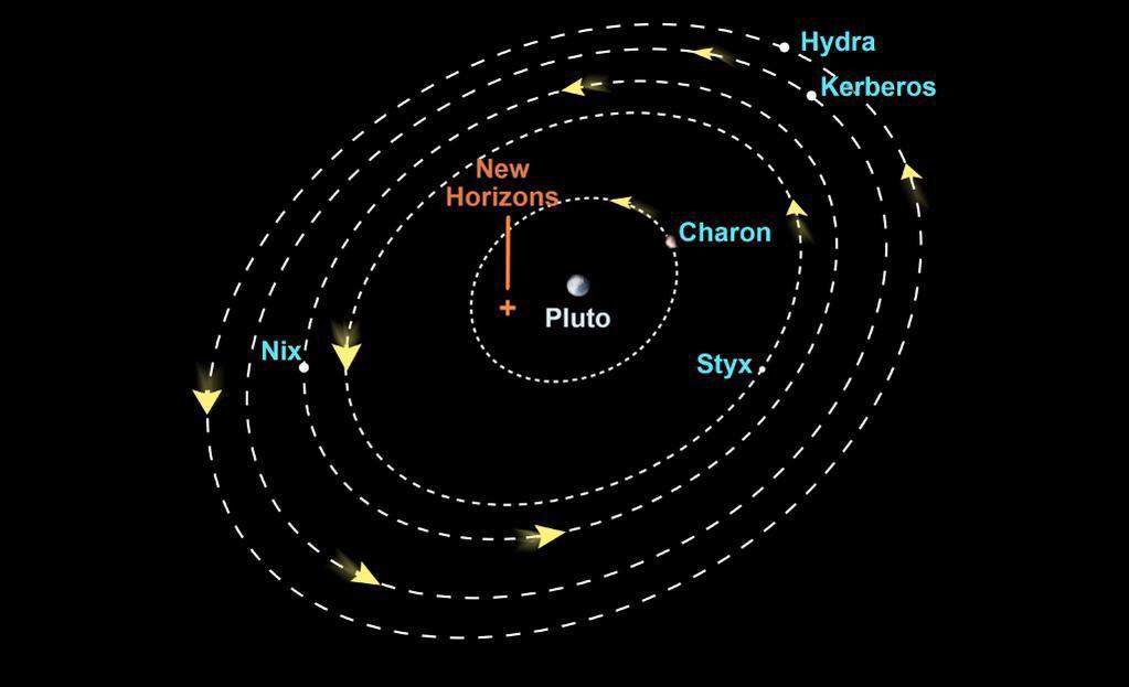 New Horizons : survol de Pluton (1/2) - Page 9 B7bws7nCcAMfkl4