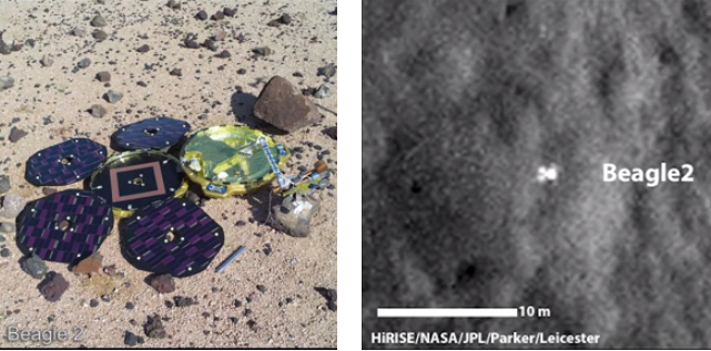 RT @itvnews: Read more on the mystery of Beagle 2 from @alokjha http://t.co/unvDNOwGFl http://t.co/k74lTtcJmt