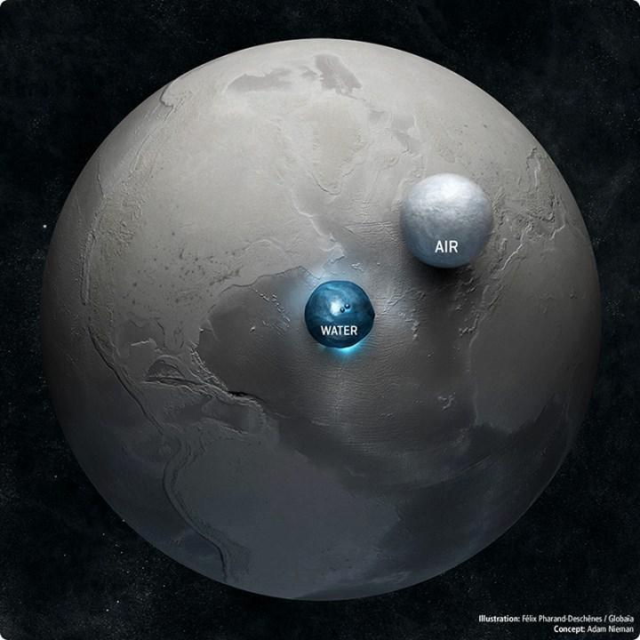 Wow.  All the world's water and air shown to scale. http://t.co/7PfhQXJkl2