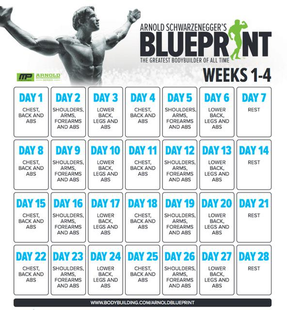 Musclepharm on twitter anybody starting the arnoldseries 1000 am 19 jan 2015 malvernweather Image collections