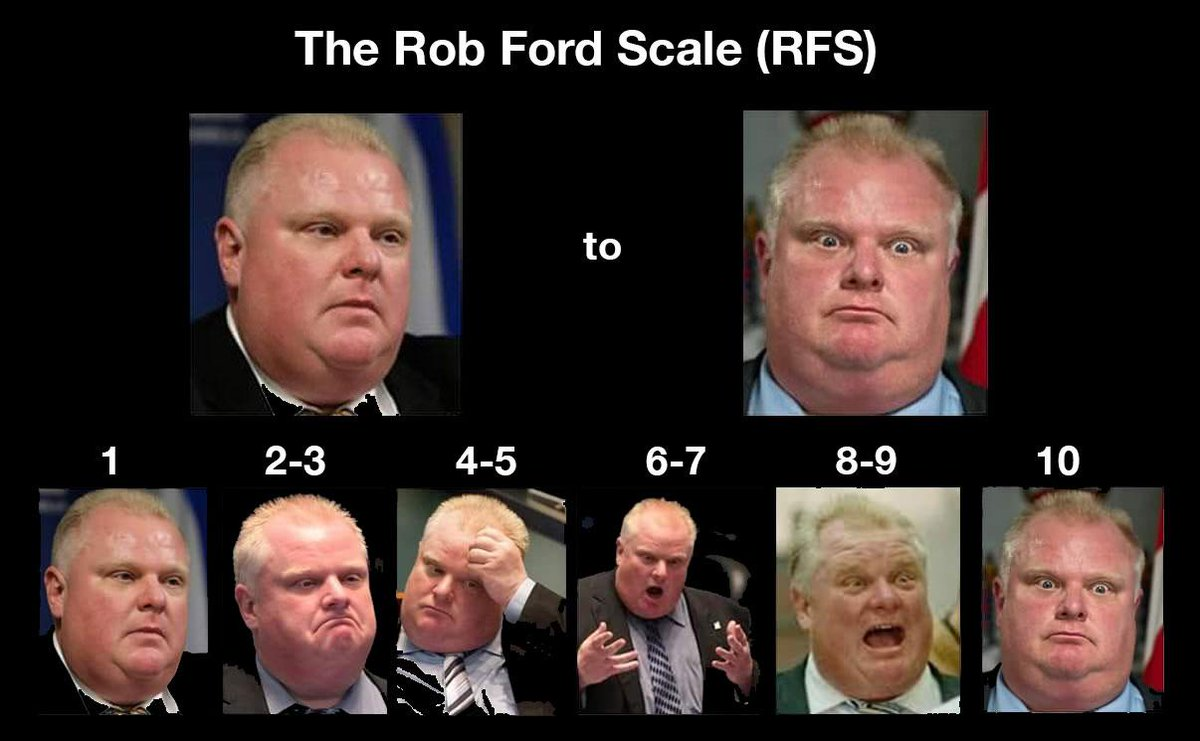 Problem On Twitter How Serious Is Your The Rob Ford Scale Http T Co Ouwo5yctym