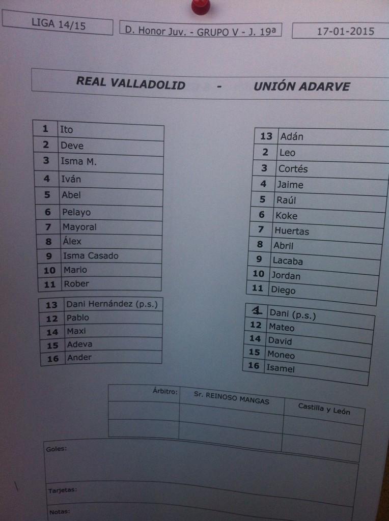 Real Valladolid Juvenil A - Temporada 2014/15 - División de Honor Grupo V - Página 17 B7jMK2ACAAEOYFv