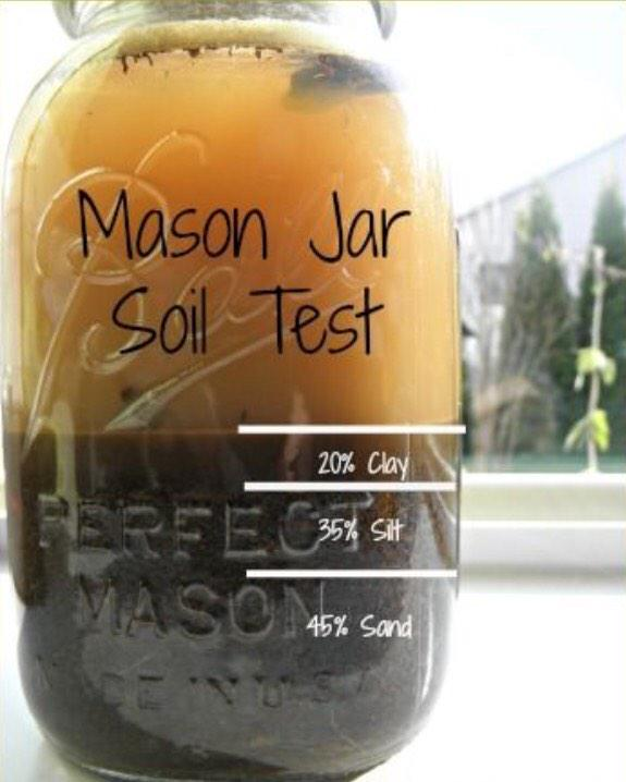 Shift soil on twitter know your soil easy jar test to for Soil jar experiment