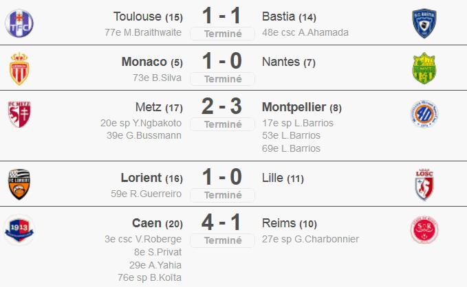 [Ligue1] 21ème journée   B7lHnzECQAAcAtZ