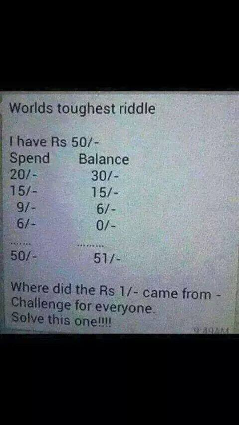 Mohammad sabir on twitter world toughest riddle httpt 555 am 19 jan 2015 sciox Choice Image