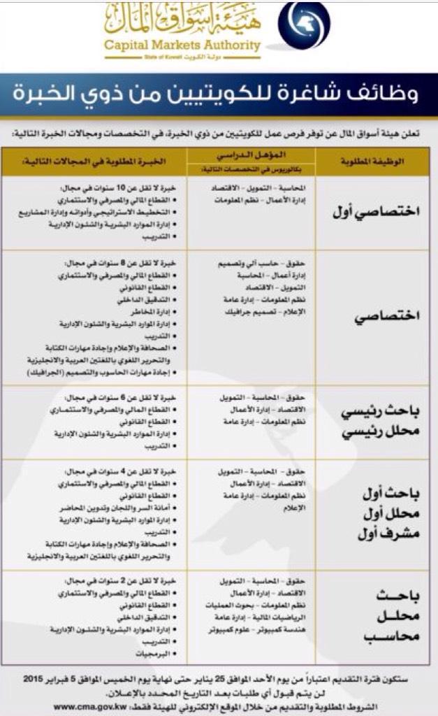 Jobs وظائف In Kuwait V Twitter هيئة اسواق المال بحاجة الى موظفين ذو خبرة في عدة تخصصات إدارية وفنيه مختلفة التفاصيل بالصورة Http T Co Xrftd1o51r