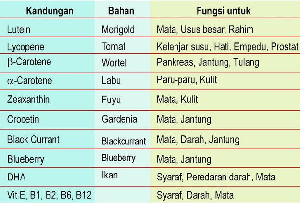 Jualan produk naturally plus mirtoplus murah