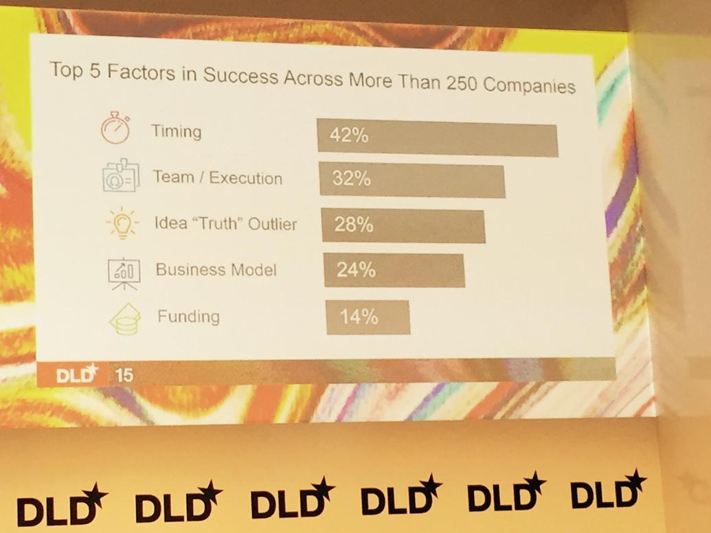 Surprising top 5 success factors from @Bill_Gross #DLD15 http://t.co/JUptzpMA1r