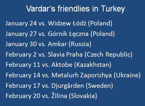 Vardar's eight opponents