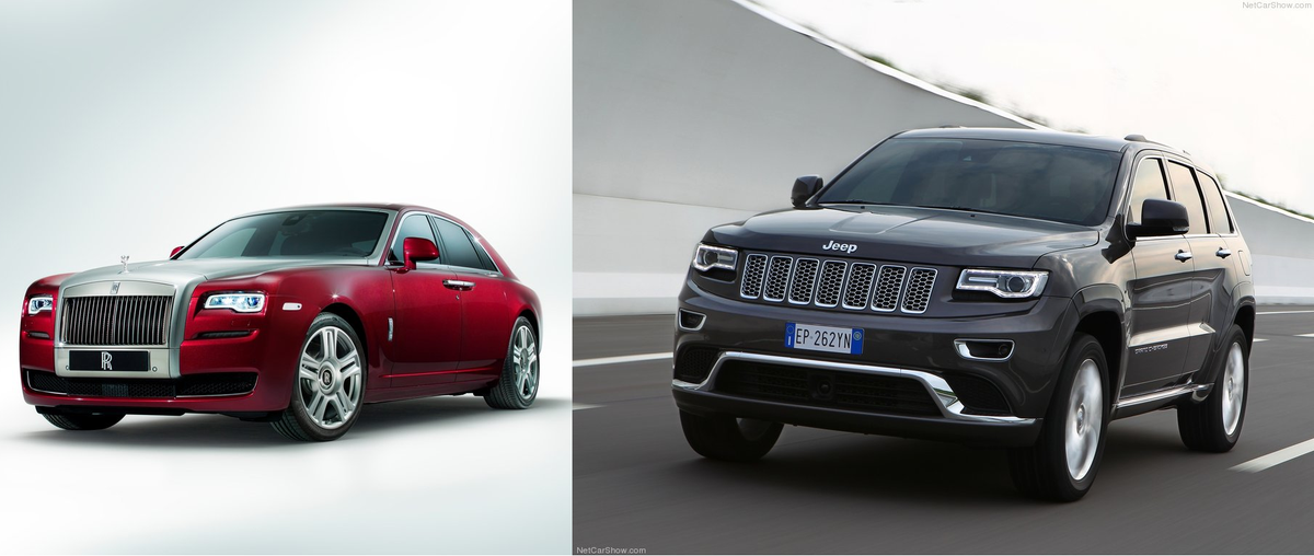 Cars Sarcasm On Twitter Driving Grand Cherokee Is Like Driving Suv Rolls Royce They Have Almost The Same Headlights Rollsroyce Cherokee Http T Co 8vv9ka6ecu