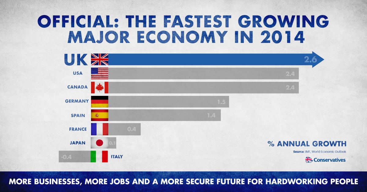 worlds fastest growing major economies - 1480×714