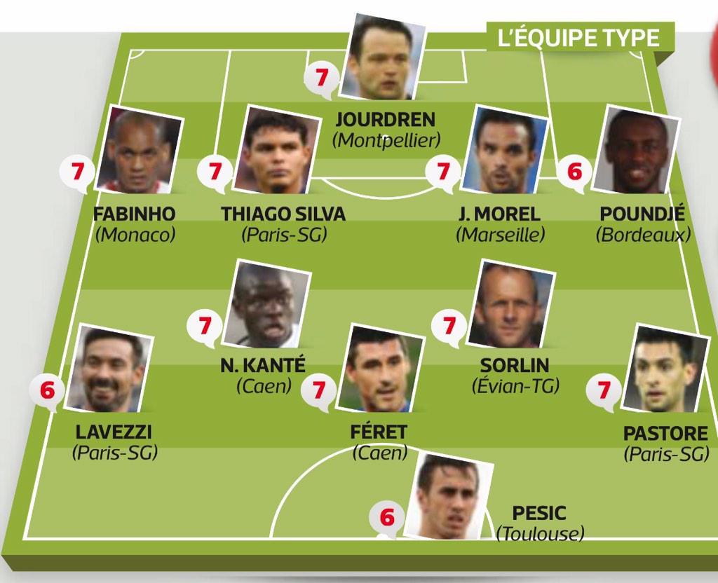 [23e journée de L1] SM Caen 1-0 AS Saint Etienne - Page 2 B80lKnvCUAEzQTI