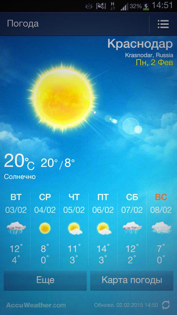 Погода в краснодаре — 6