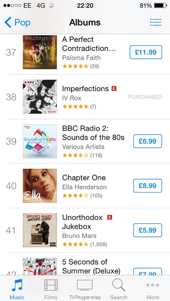 My girls in the top 40 pop album charts on iTunes