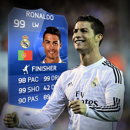 RT for a chance to sign the #99Ronaldo on a 50-game Loan Player spell at your #FUT Club on #DeadlineDay! #FIFALoans http://t.co/uo9B7a31os